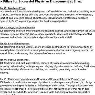 Physician Engagement